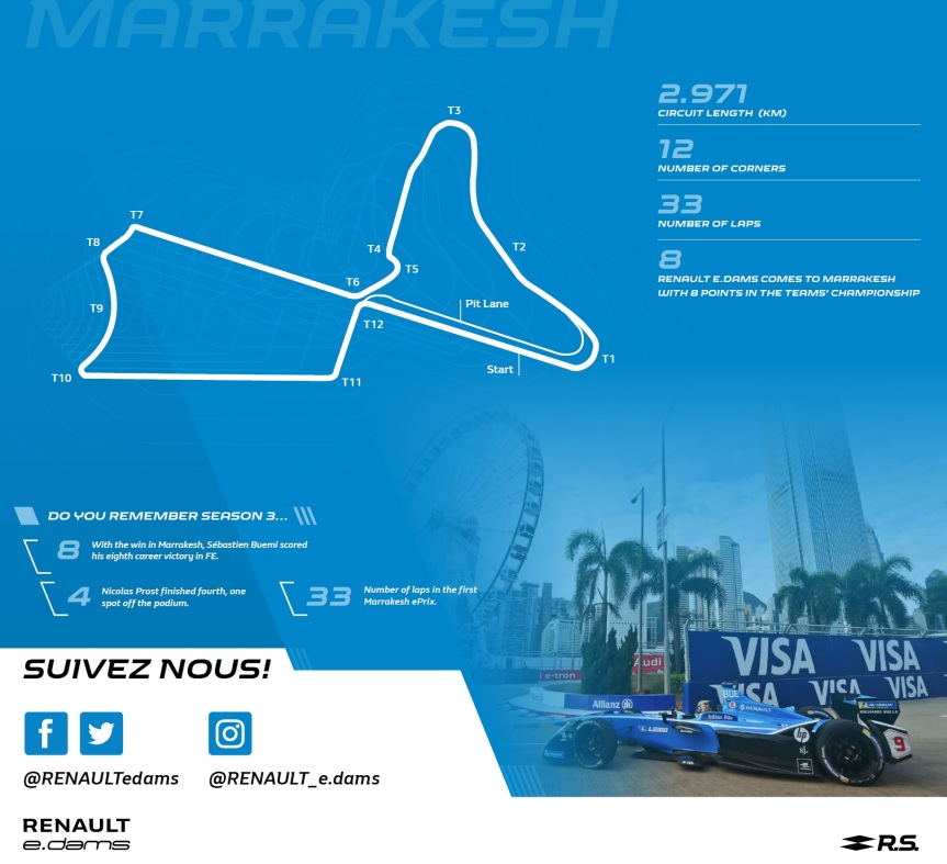 gp Marraquech 2018 Fórmula E